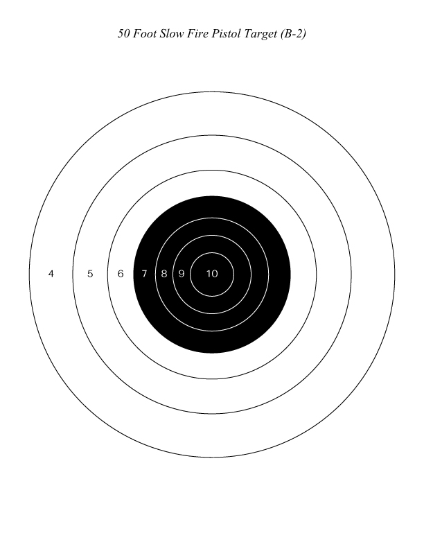 Ridiculous image with regard to printable nra pistol targets